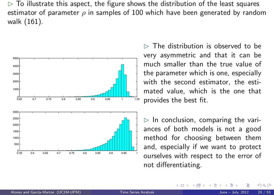 05 The distribution is observed to be very asymmetric and that it can be much smaller than the true value of the parameter which is one, especially with the second estimator, the estimated value,
