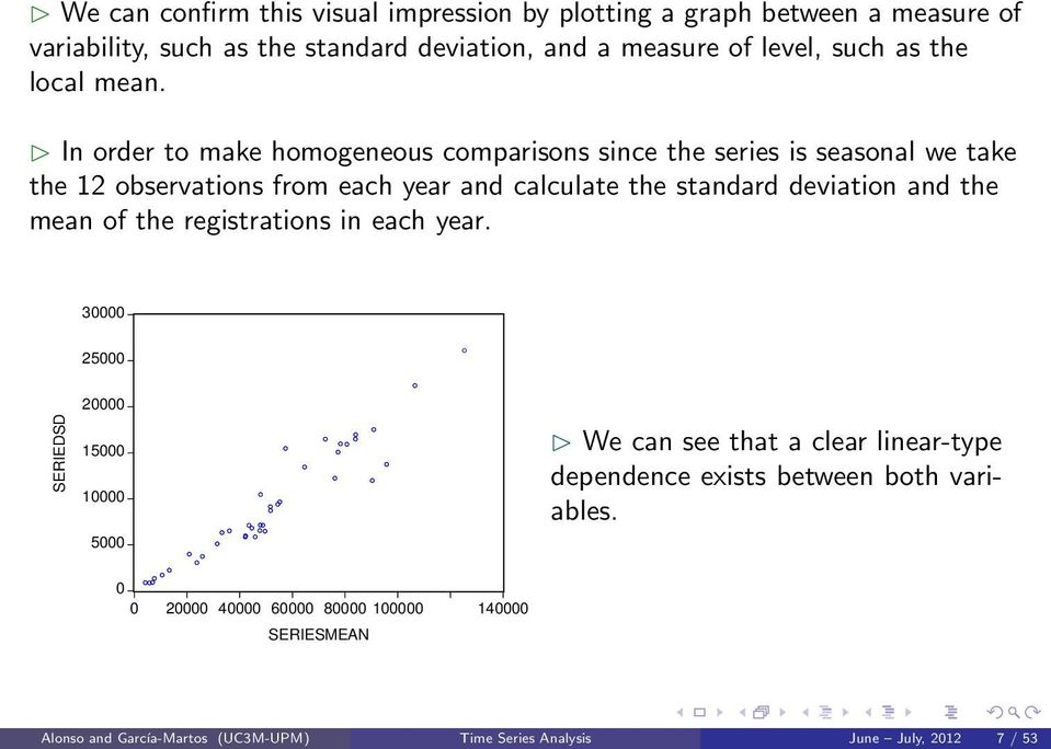 In order to make homogeneous comparisons since the series is seasonal we take the 12 observations from each year and calculate the standard deviation and