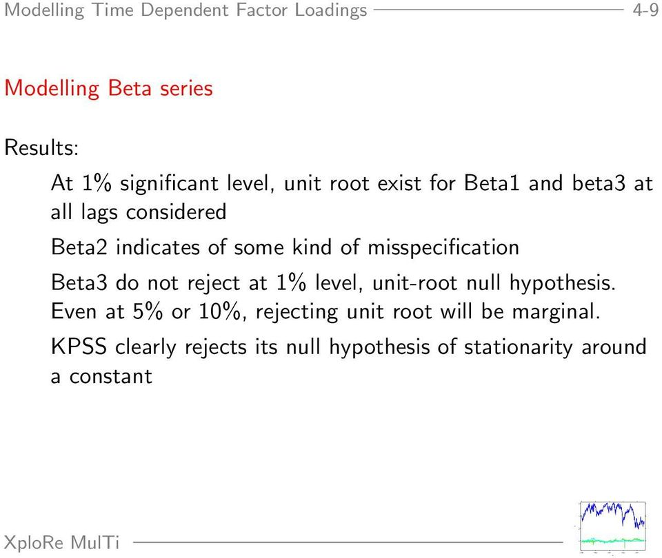 misspecification Beta3 do not reject at 1% level, unit-root null hypothesis.