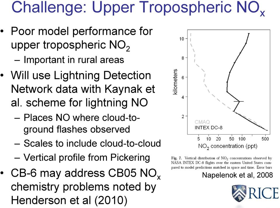 scheme for lightning NO Places NO where cloud-toground flashes observed Scales to include cloud-to-cloud