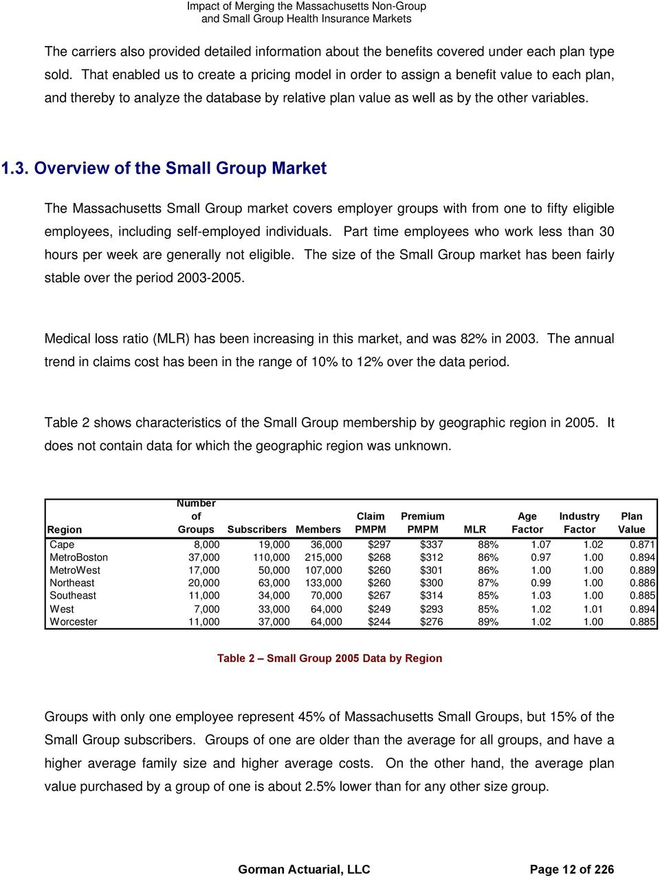 Overview of the Small Group Market The Massachusetts Small Group market covers employer groups with from one to fifty eligible employees, including self-employed individuals.
