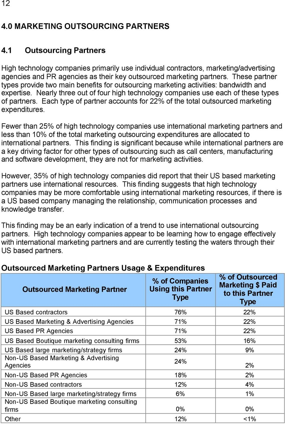 These partner types provide two main benefits for outsourcing marketing activities: bandwidth and expertise. Nearly three out of four high technology companies use each of these types of partners.