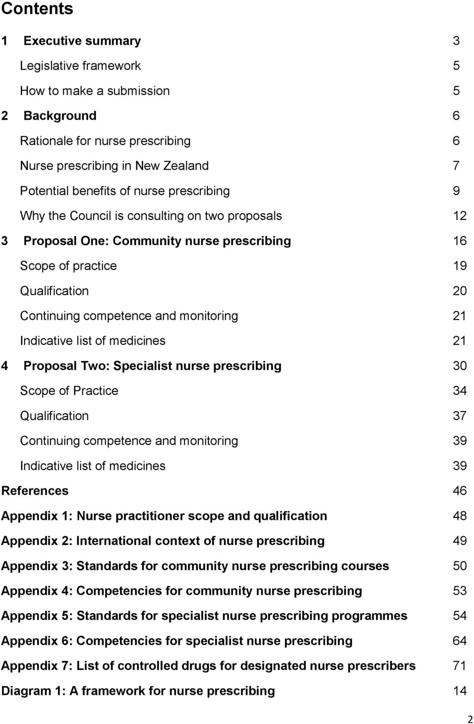 list of medicines 21 4 Proposal Two: Specialist nurse prescribing 30 Scope of Practice 34 Qualification 37 Continuing competence and monitoring 39 Indicative list of medicines 39 References 46