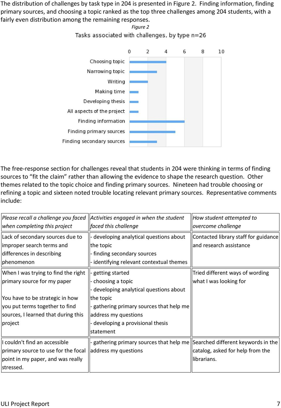 Figure 2 The free-response section for challenges reveal that students in 204 were thinking in terms of finding sources to fit the claim rather than allowing the evidence to shape the research