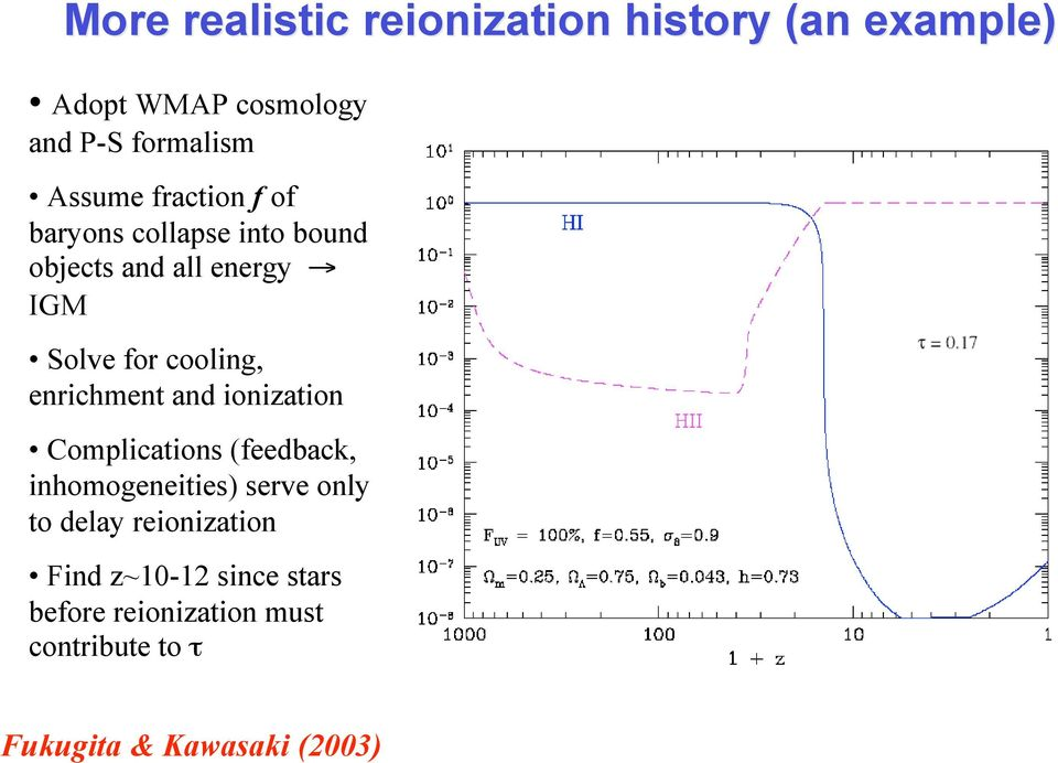 cooling, enrichment and ionization Complications (feedback, inhomogeneities) serve only to