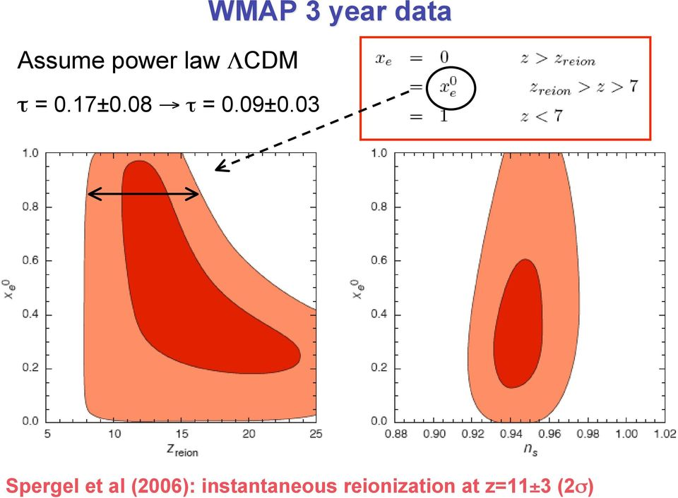 03 WMAP 3 year data Spergel et