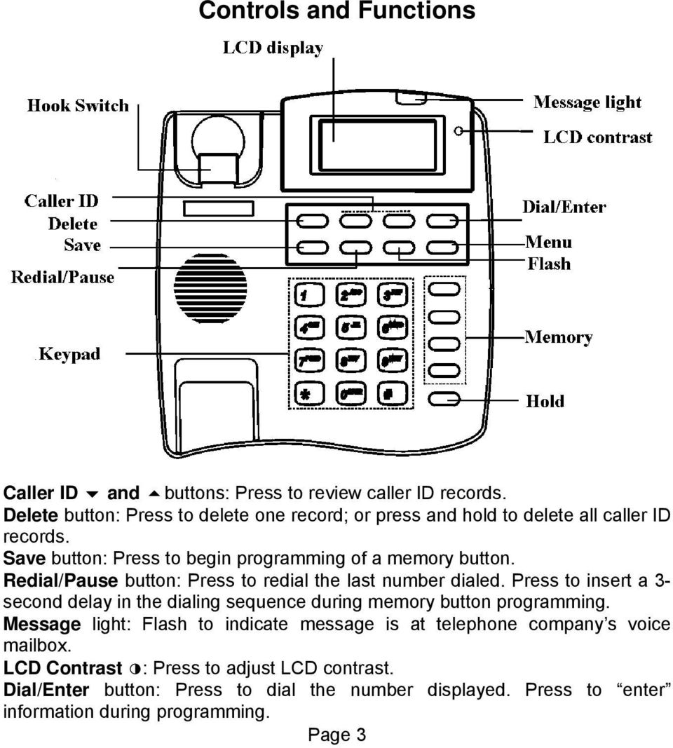 Redial/Pause button: Press to redial the last number dialed. Press to insert a 3- second delay in the dialing sequence during memory button programming.
