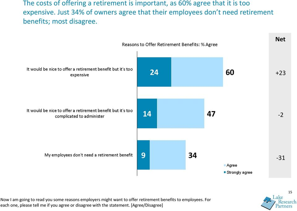 Net +23 2 31 Now I am going to read you some reasons employers might want to offer retirement