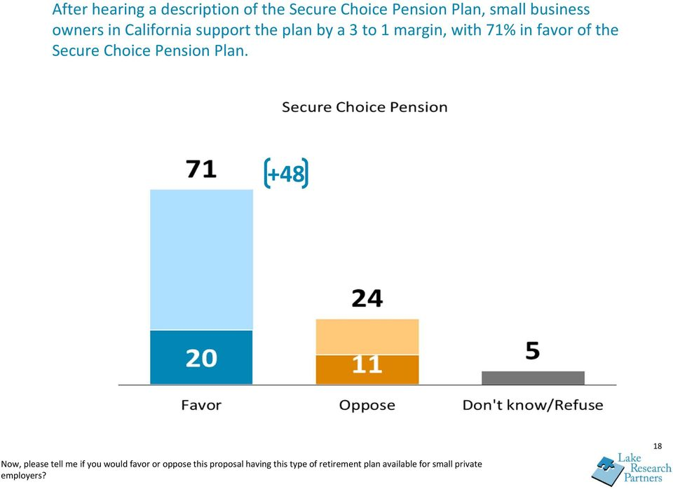 Secure Choice Pension Plan.
