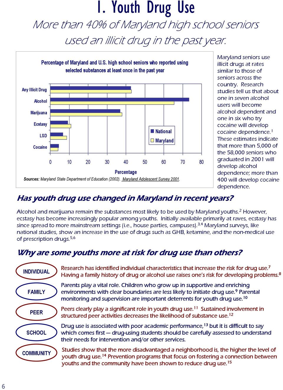 Maryland Adolescent Survey 21. Maryland seniors use illicit drugs at rates similar to those of seniors across the country.