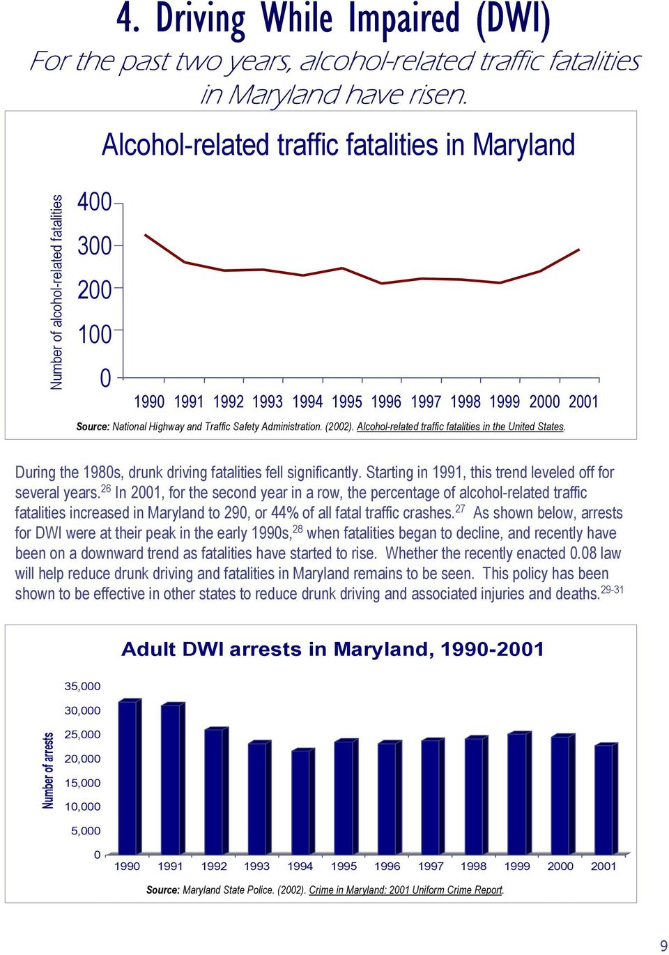Administration. (22). Alcohol-related traffic fatalities in the United States. During the 198s, drunk driving fatalities fell significantly. Starting in 1991, this trend leveled off for several years.