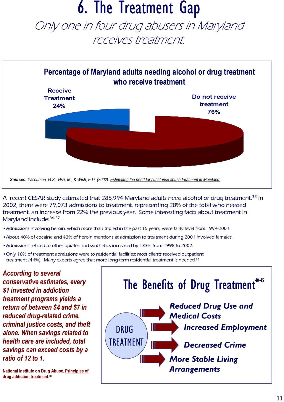 Estimating the need for substance abuse treatment in Maryland. A recent CESAR study estimated that 285,994 Maryland adults need alcohol or drug treatment.