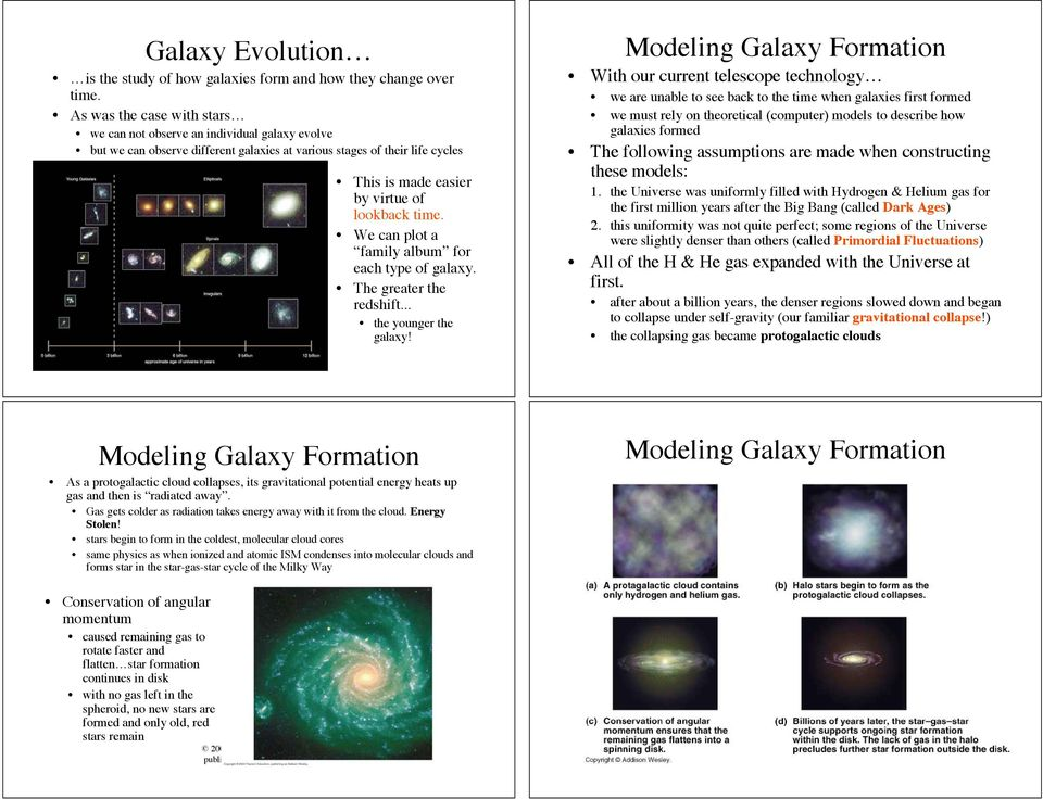 We can plot a family album for each type of galaxy. The greater the redshift... the younger the galaxy!