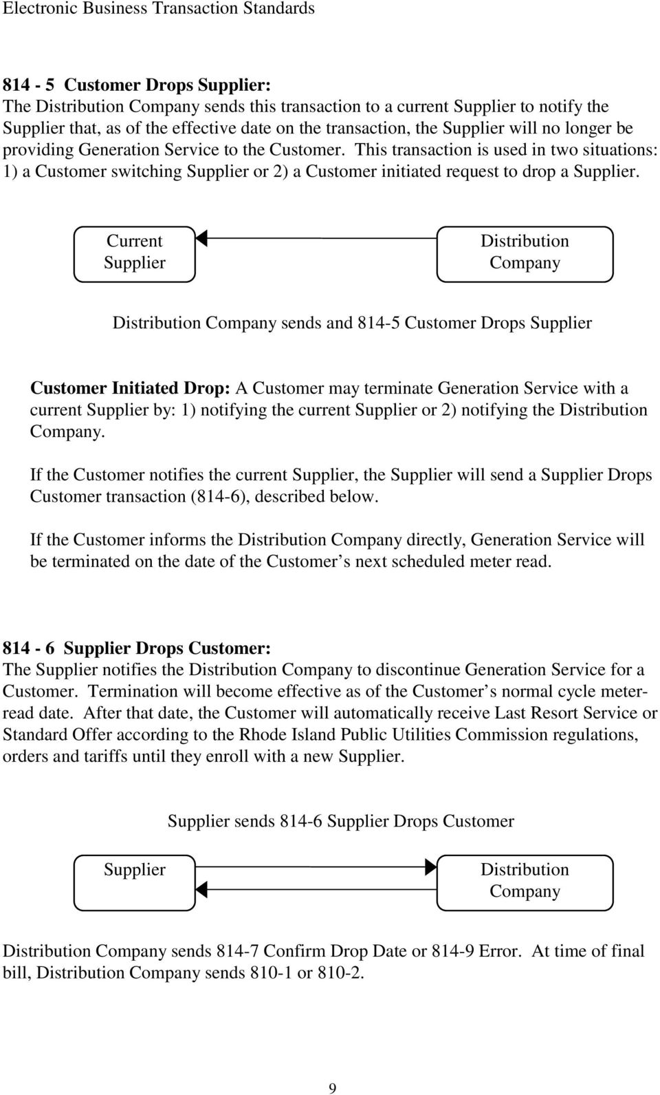 Current sends and 814-5 Customer Drops Customer Initiated Drop: A Customer may terminate Generation Service with a current by: 1) notifying the current or 2) notifying the.