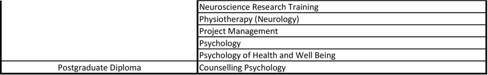 Management Psychology Psychology of