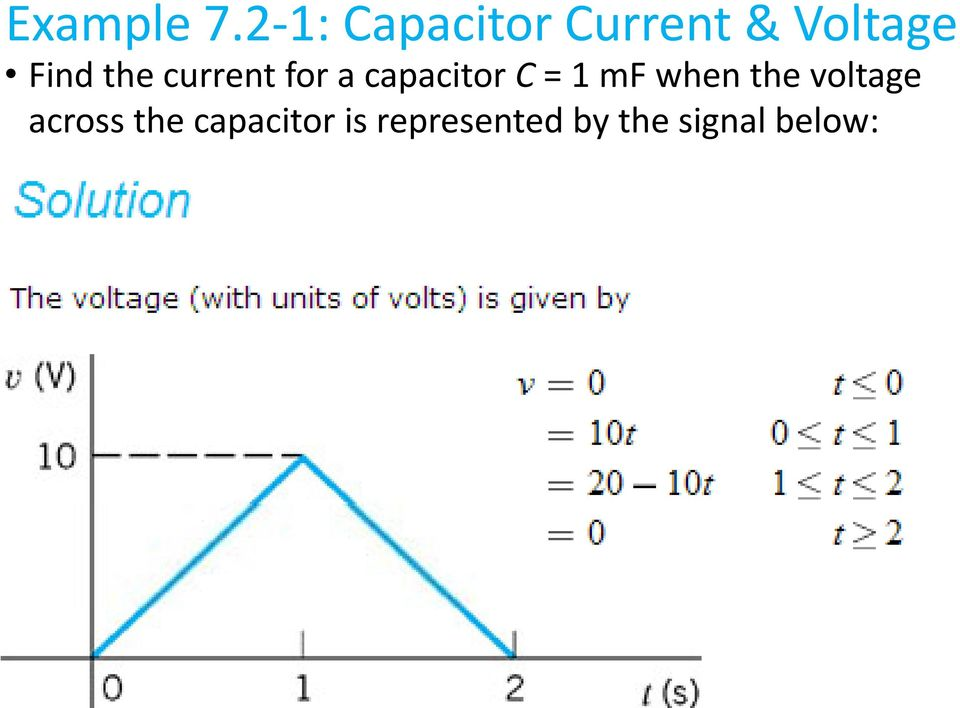 the current for a capacitor C = 1 mf