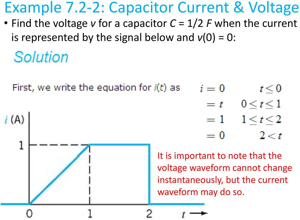 C = 1/2 F when the current is represented by the signal below and