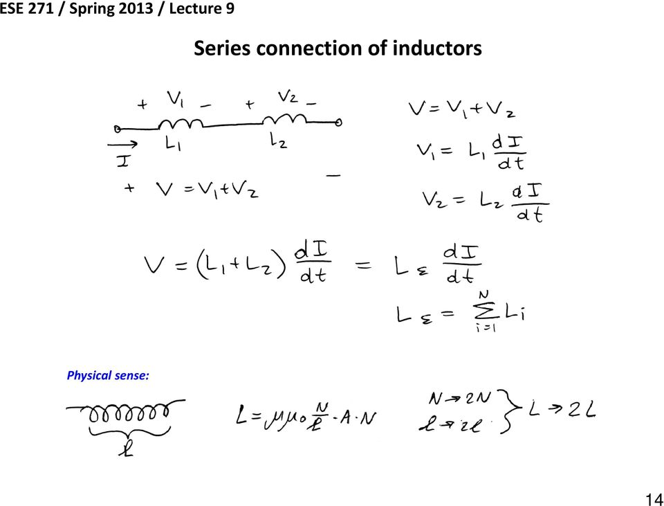 of inductors