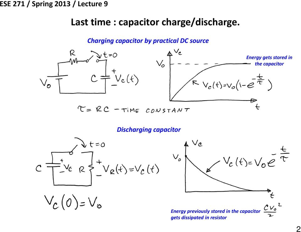 gets stored in the capacitor Discharging capacitor