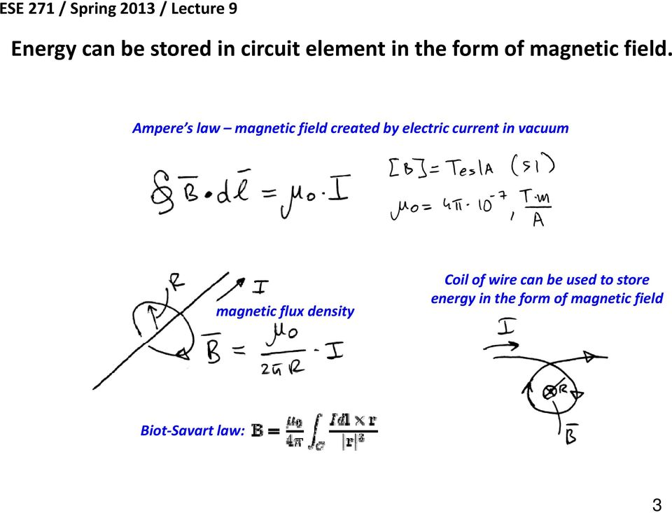 Ampere s law magnetic field created by electric current in