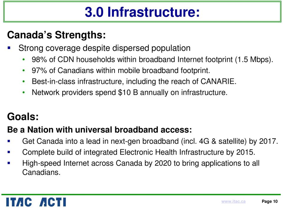 Network providers spend $10 B annually on infrastructure.