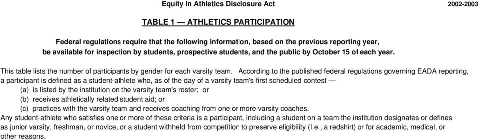 the institution on the varsity team's roster; or (b) receives athletically related student aid; or (c) practices with the varsity team and receives coaching from one or more varsity coaches.