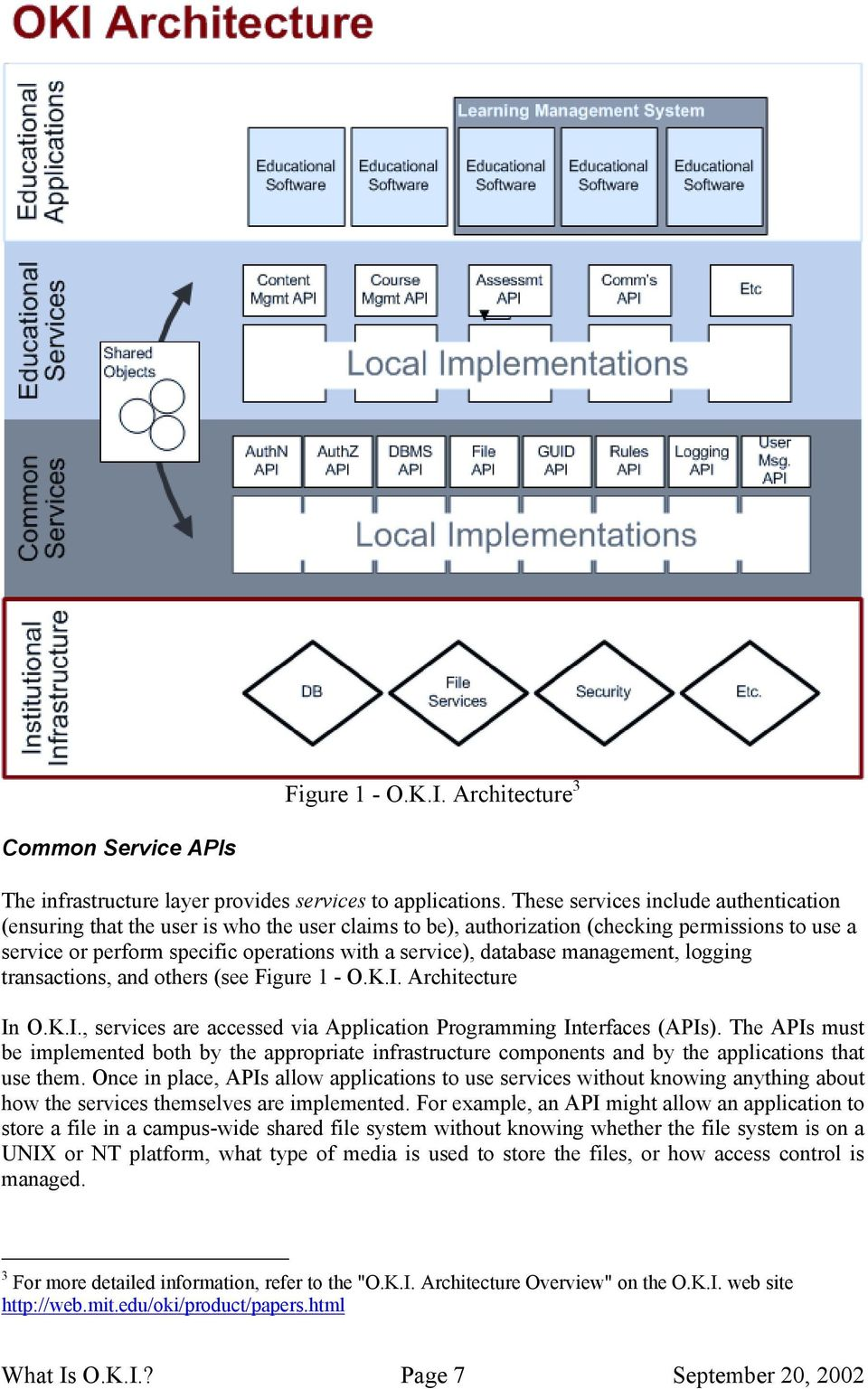 database management, logging transactions, and others (see Figure 1 - O.K.I. Architecture In O.K.I., services are accessed via Application Programming Interfaces (APIs).