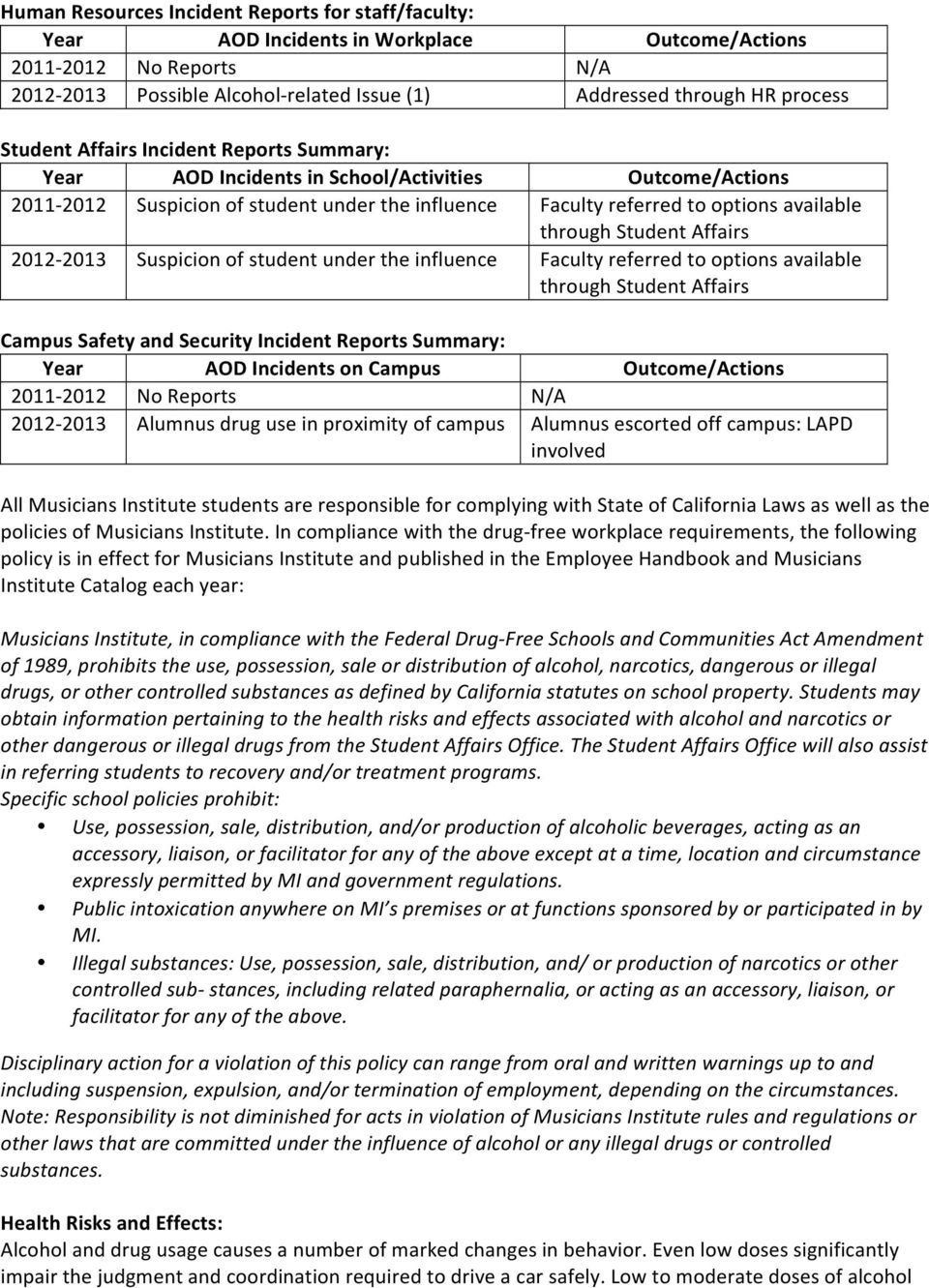 Student Affairs 2012-2013 Suspicion of student under the influence Faculty referred to options available through Student Affairs Campus Safety and Security Incident Reports Summary: Year AOD