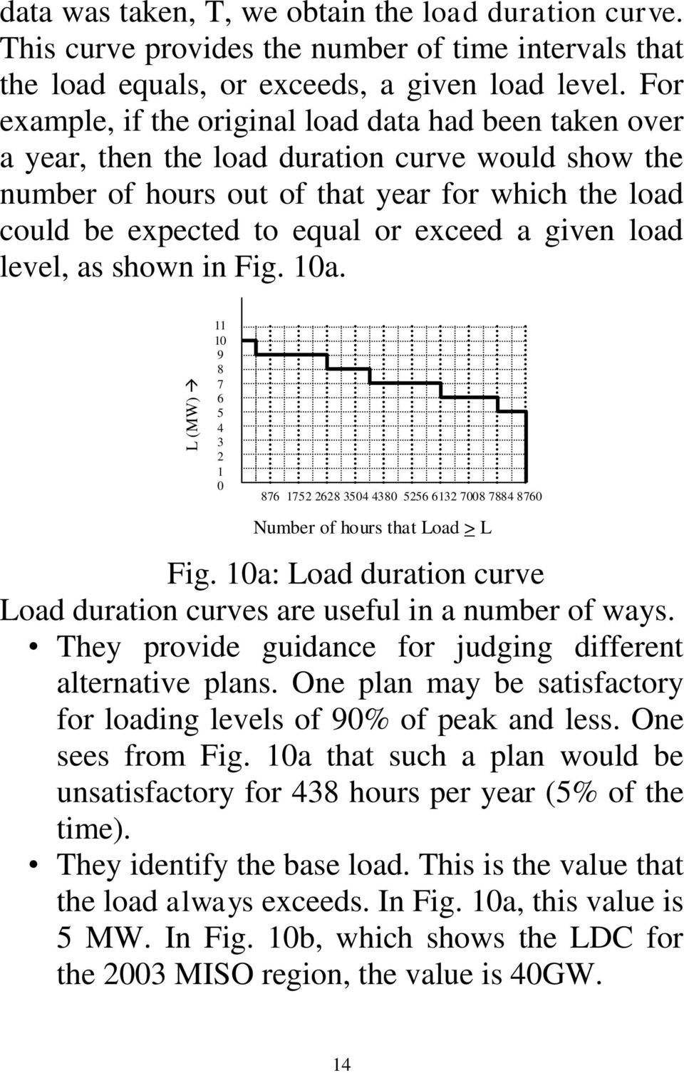shown in Fig. 0a. 0 9 8 7 6 5 4 3 2 0 876 752 2628 3504 4380 5256 632 7008 7884 8760 Numbr of hours that Load > L Fig. 0a: Load duration curv Load duration curvs ar usful in a numbr of ways.