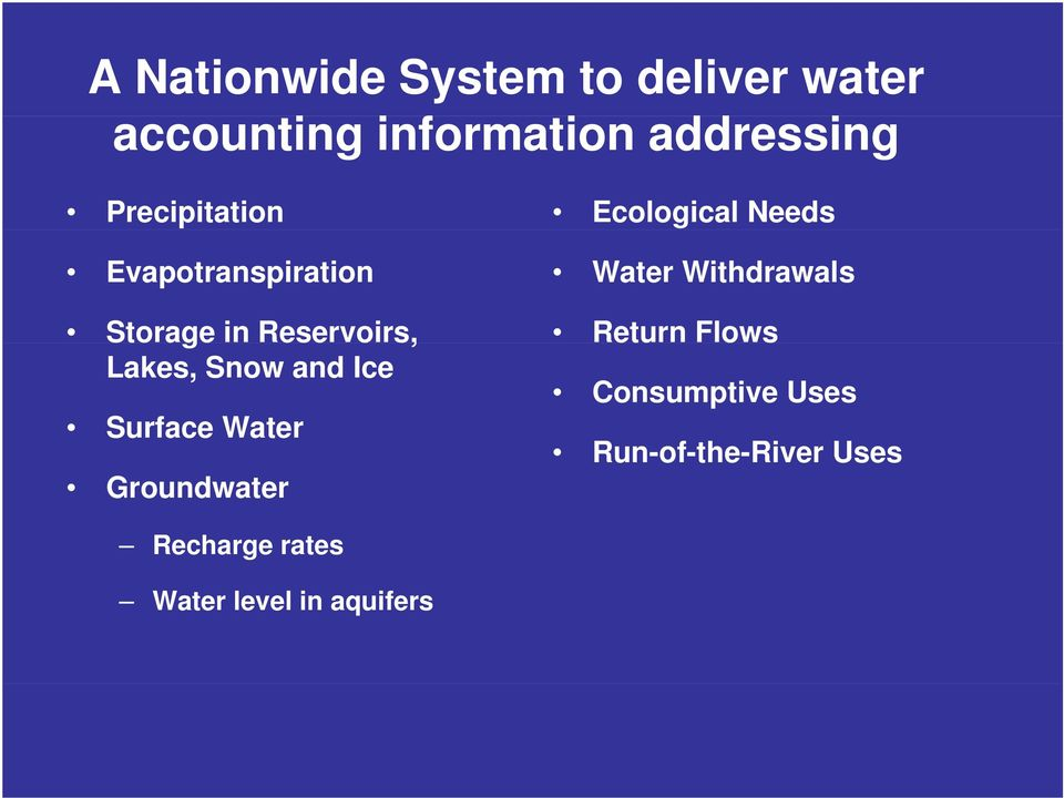 Lakes, Snow and Ice Surface Water Groundwater Water Withdrawals Return