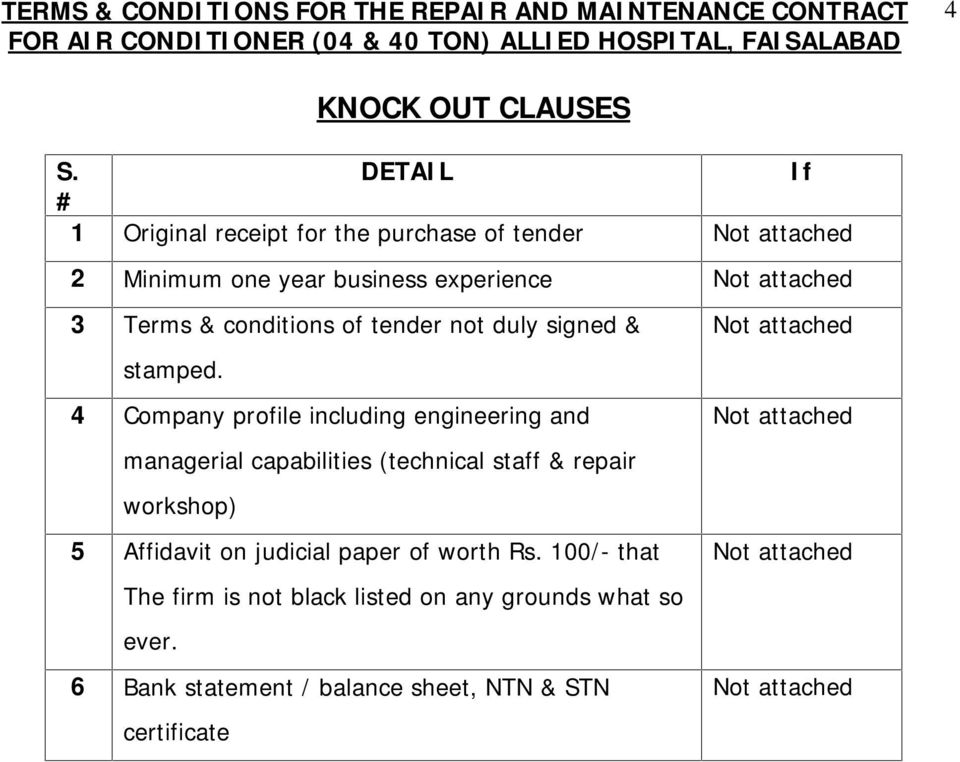 conditions of tender not duly signed & t attached stamped.