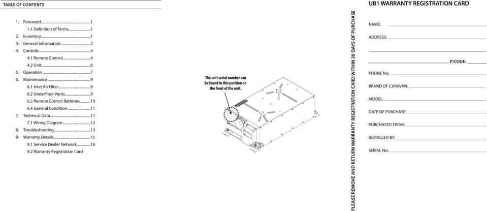 Ub1 air conditioning unit operating manual pdf warranty details15 91 service dealer sciox Gallery
