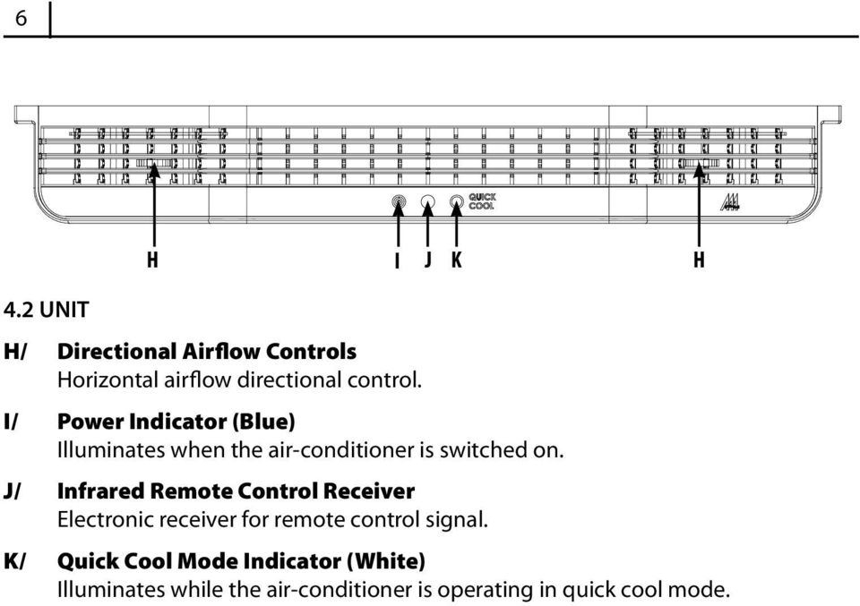 Ub1 air conditioning unit operating manual pdf i power indicator blue illuminates when the air conditioner is switched on sciox Gallery