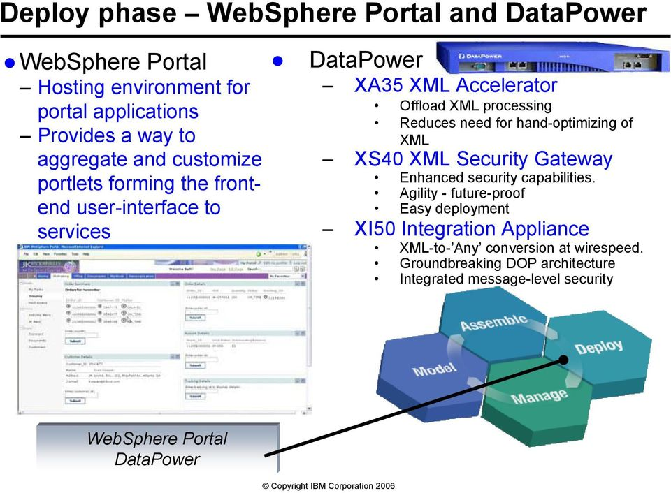 hand-optimizing of XML XS40 XML Security Gateway Enhanced security capabilities.