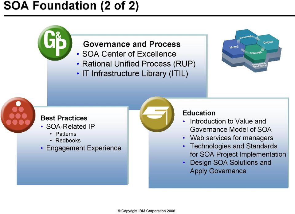 Experience Education Introduction to Value and Governance Model of SOA Web services for managers