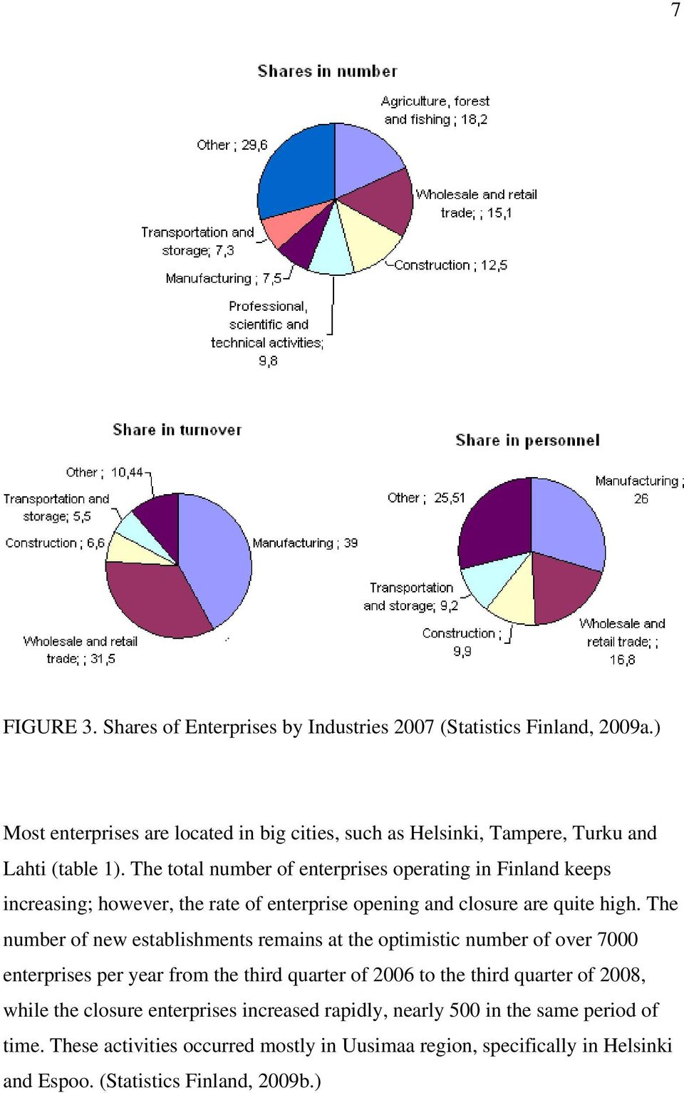 The total number of enterprises operating in Finland keeps increasing; however, the rate of enterprise opening and closure are quite high.
