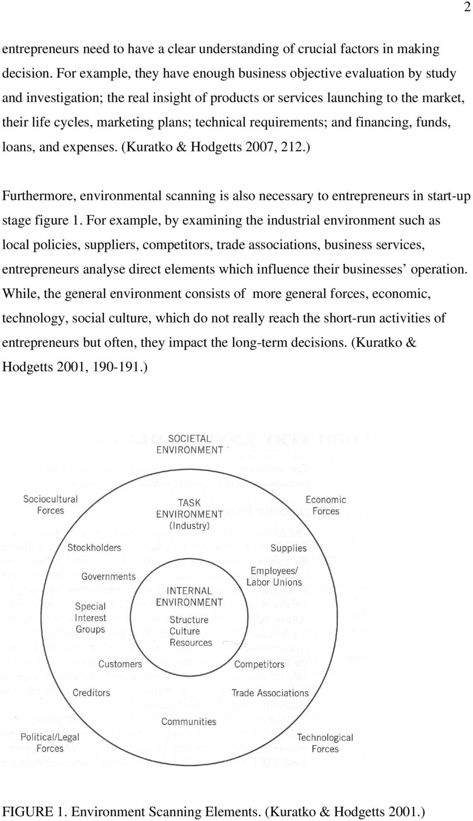 requirements; and financing, funds, loans, and expenses. (Kuratko & Hodgetts 2007, 212.) Furthermore, environmental scanning is also necessary to entrepreneurs in start-up stage figure 1.