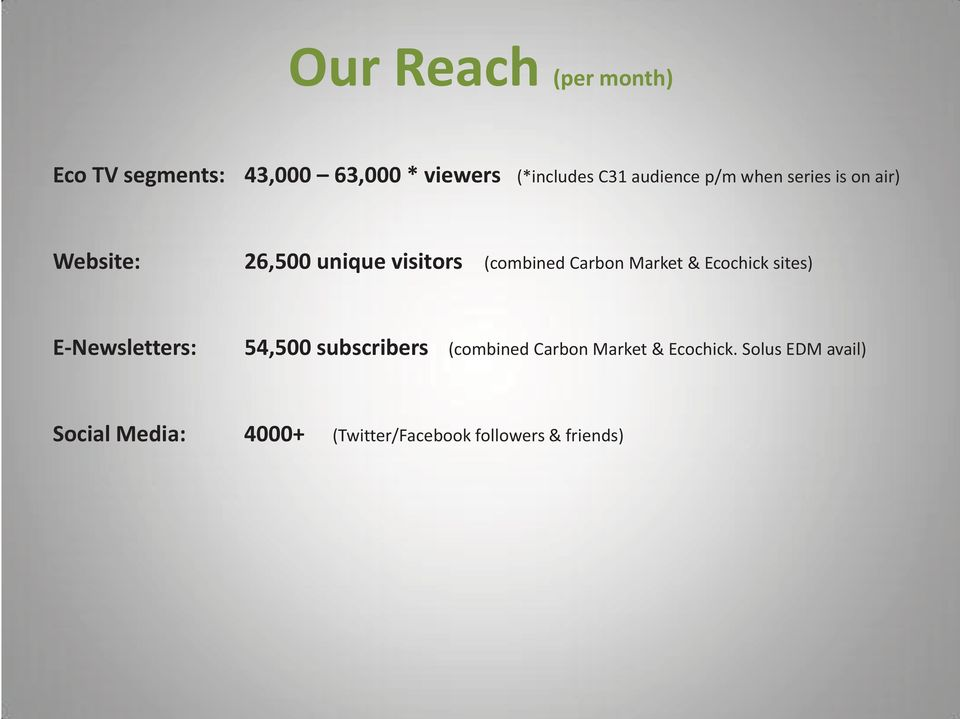 Carbon Market & Ecochick sites) E-Newsletters: 54,500 subscribers (combined Carbon