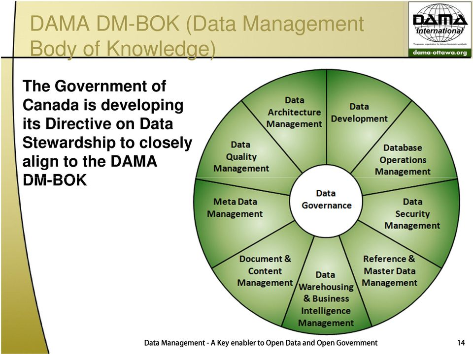 on Stewardship to closely align to the DAMA DM-BOK