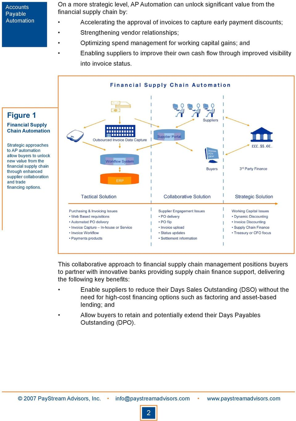 Figure 1 Financial Supply Chain Strategic approaches to AP automation allow buyers to unlock new value from the financial supply chain through enhanced supplier collaboration and trade financing