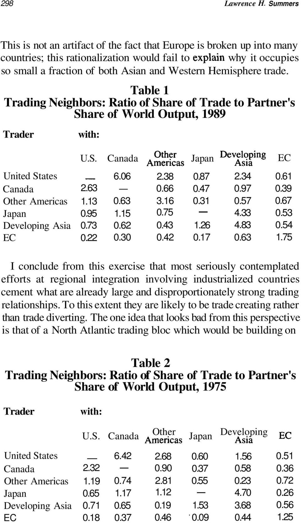 Hemisphere trade. Table 1 Trading Neighbors: Ratio of Share of Trade to Partner's Share of World Output, 1989 Trader with: U.S. Canada A ~ ~ Japan ~ ~ Devi$$ng a s United States - 6.06 2.38 0.87 2.