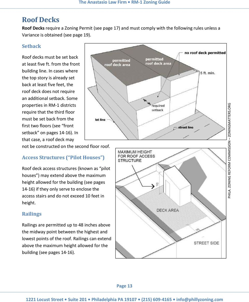 Some properties in RM-1 districts require that the third floor must be set back from the first two floors (see front setback on pages 14-16).