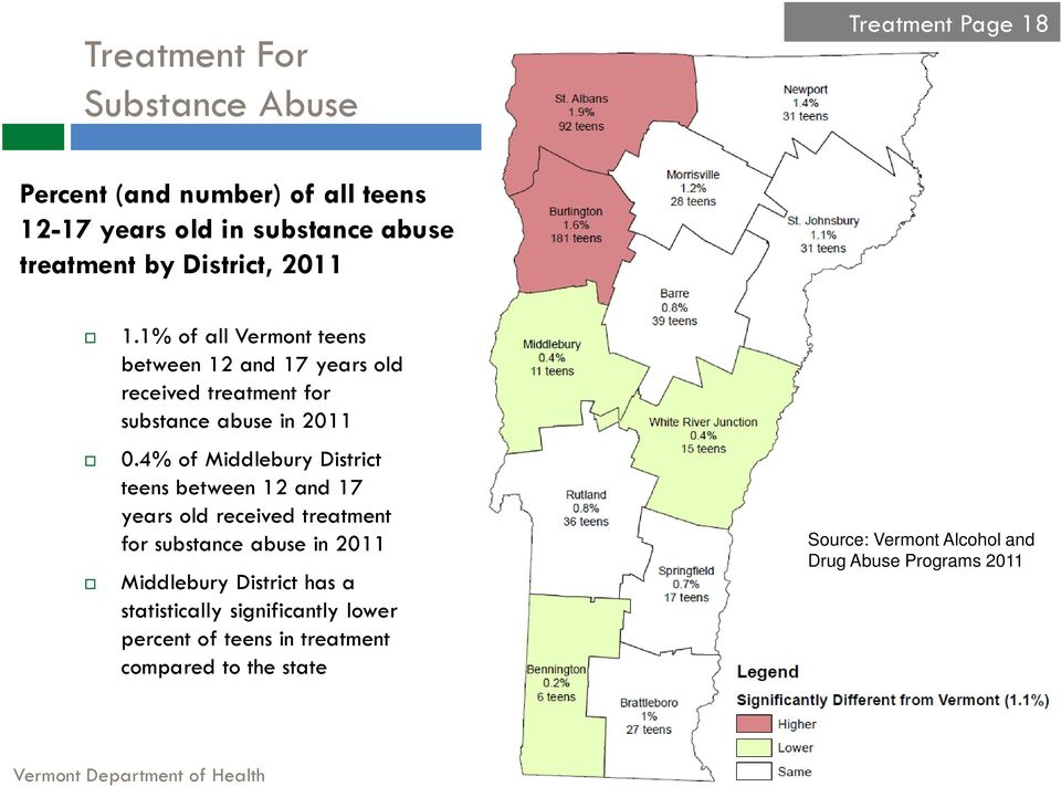 4% of Middlebury District teens between 12 and 17 years old received treatment for substance abuse in 2011 Middlebury District has a