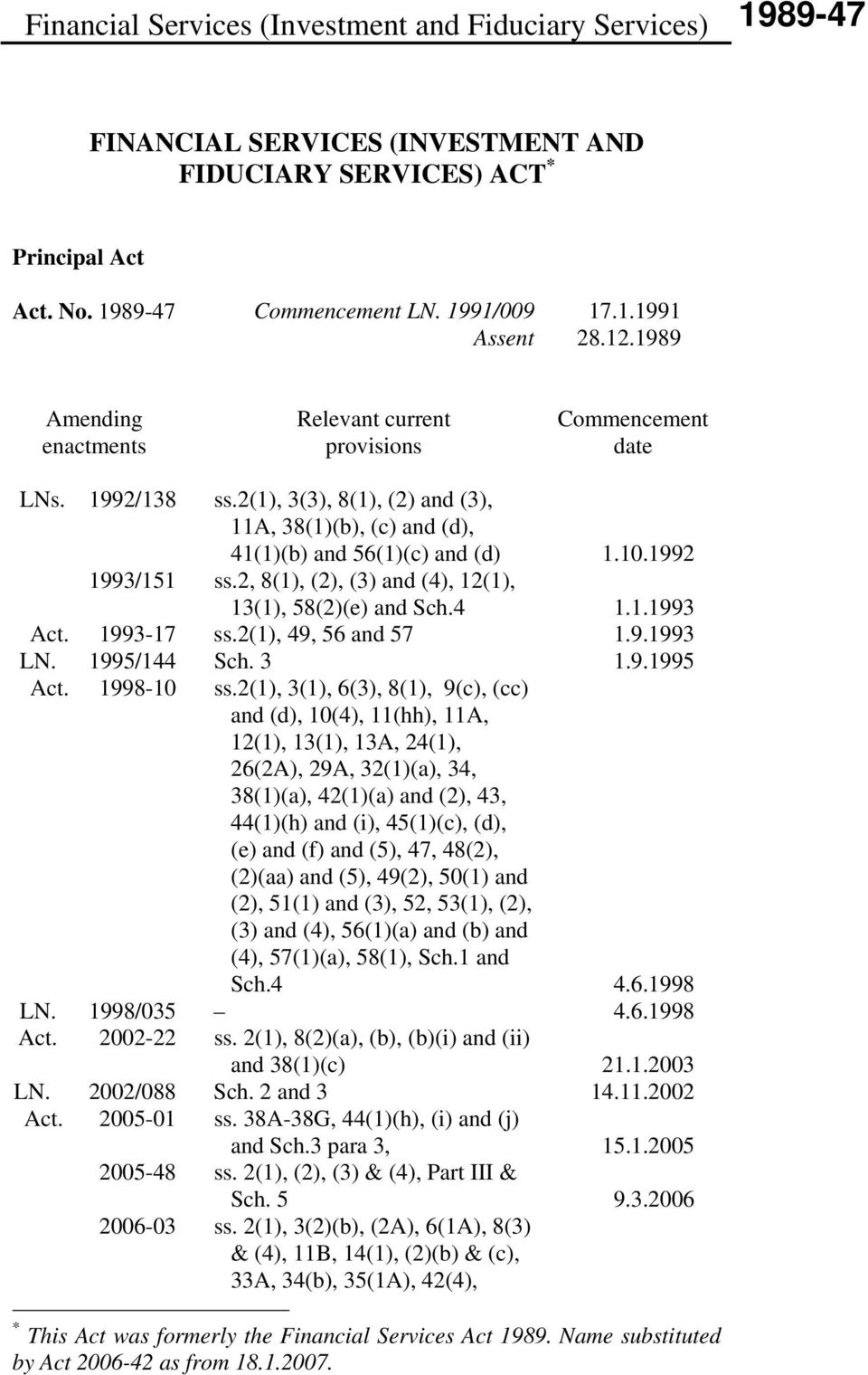2, 8(1), (2), (3) and (4), 12(1), 13(1), 58(2)(e) and Sch.4 1.1.1993 Act. 1993-17 ss.2(1), 49, 56 and 57 1.9.1993 LN. 1995/144 Sch. 3 1.9.1995 Act. 1998-10 ss.