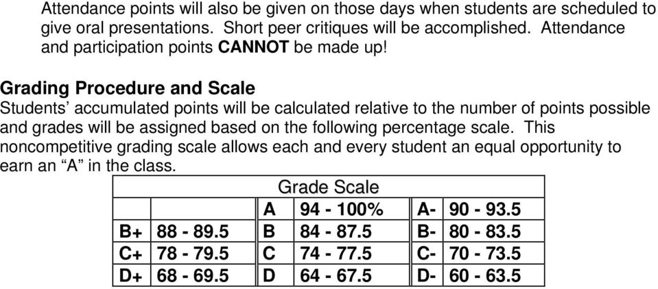 Grading Procedure and Scale Students accumulated points will be calculated relative to the number of points possible and grades will be assigned based on the