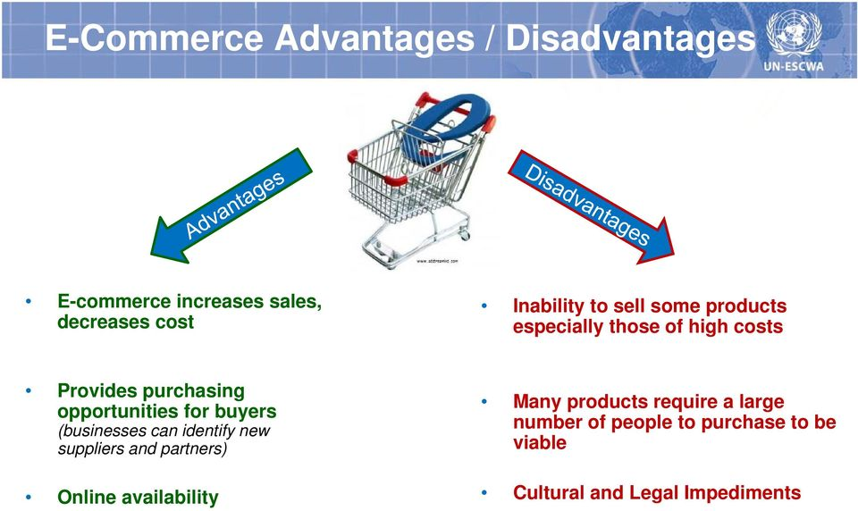 buyers (businesses can identify new suppliers and partners) Many products require a large