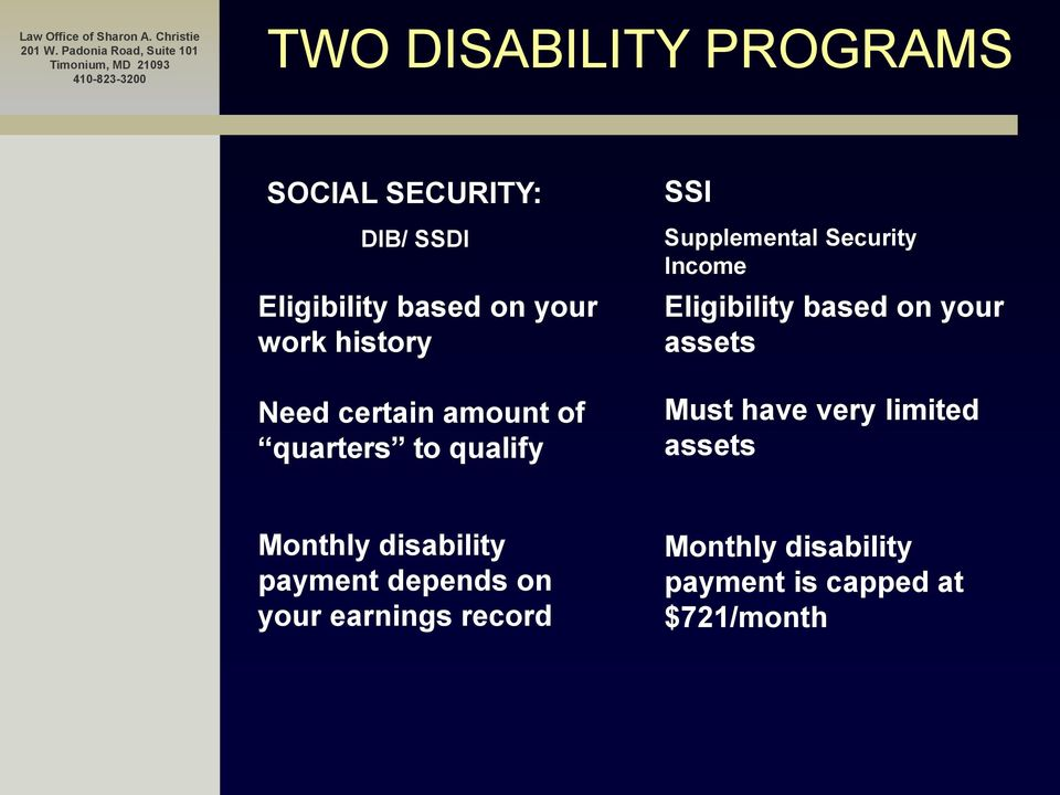 Eligibility based on your assets Must have very limited assets Monthly disability