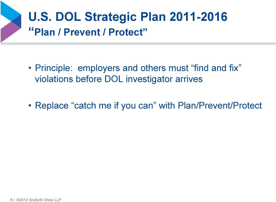 violations before DOL investigator arrives Replace catch