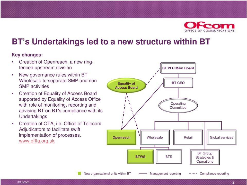Undertakings Creation of OTA, i.e. Office of Telecom Adjudicators to facilitate swift implementation of processes. www.offta.org.