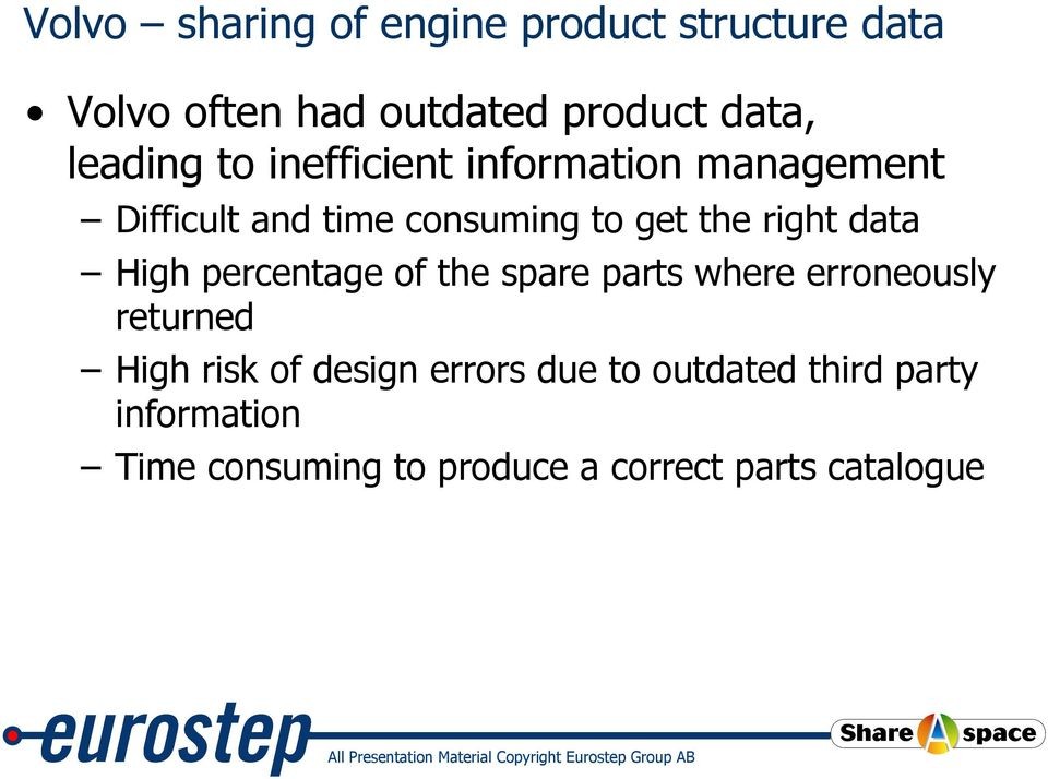 right data High percentage of the spare parts where erroneously returned High risk of